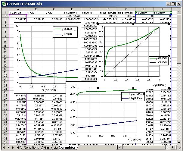 C2h5oh h2o enthalpy vapour pressure concentration ccuart Images